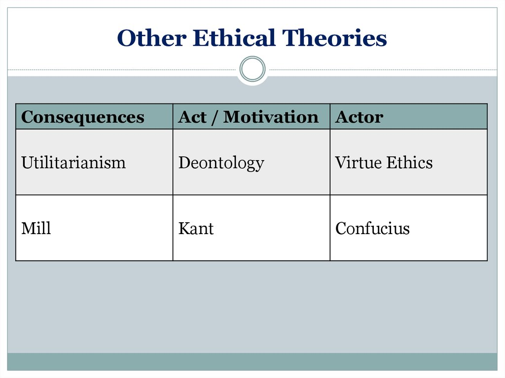 Kant's Theory and Objection