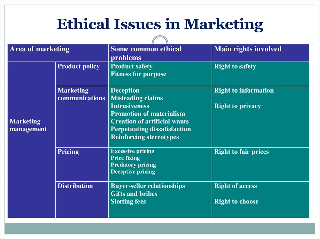 ethical issue marketing Ethical issues and marketing to marketing ethical marketing sets out the framework violence is an issue especially for children's.