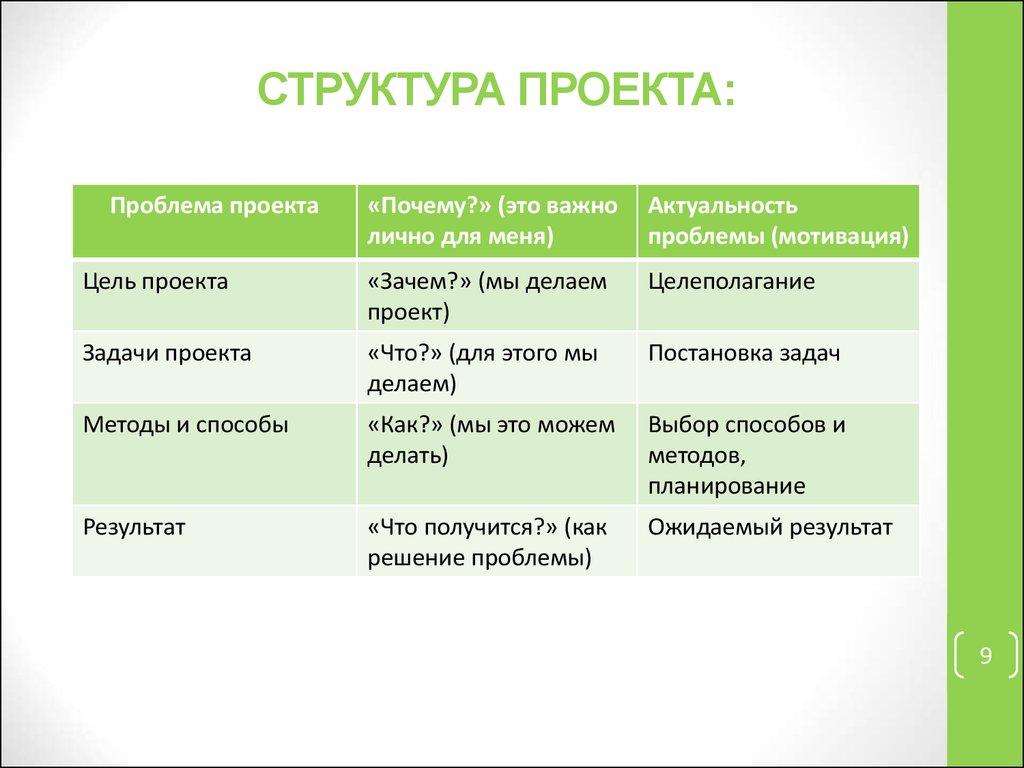 программа по внеурочной деятельности здоровый образ жизни