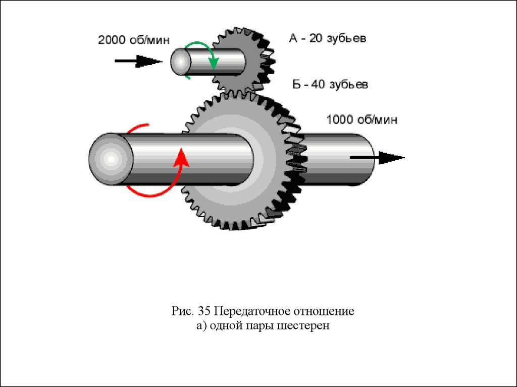 краз 260 схема трансмиссии