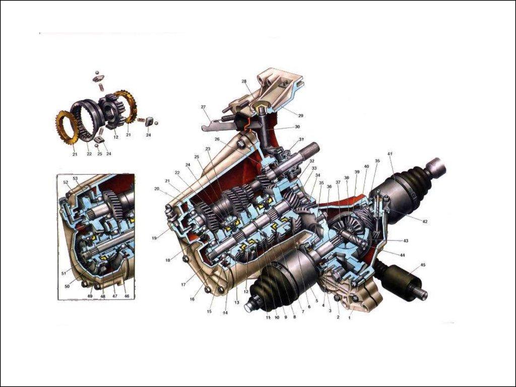 кинематическая схема схема трансмиссии камаз