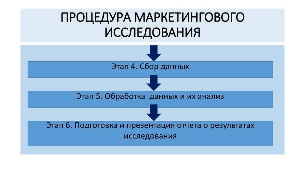 read Жизнь Петра Ильича Чайковского, В 3