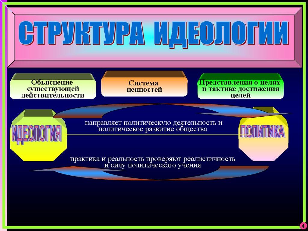 free Therapeutic
