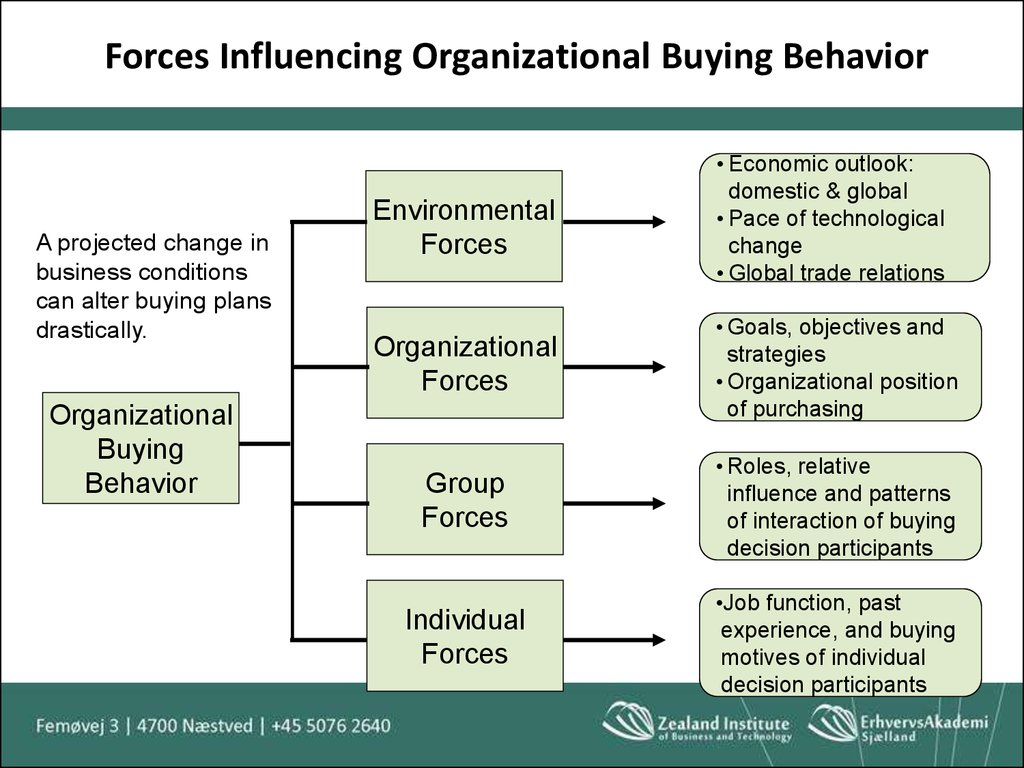 organizational behavior forces We thank the members of our select task force for volunteering their  1 the  sage handbook of organizational behavior 469,.