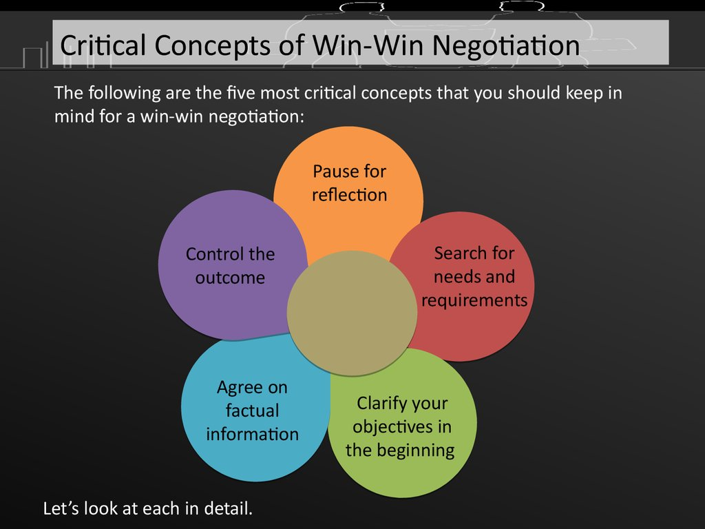 the process and the strategies of effective negotiation 2005-3-14  effective negotiation involves several important steps and principles 1 preparations for negotiations 2pre-negotiation and review 3principles of effective negotiation—form.