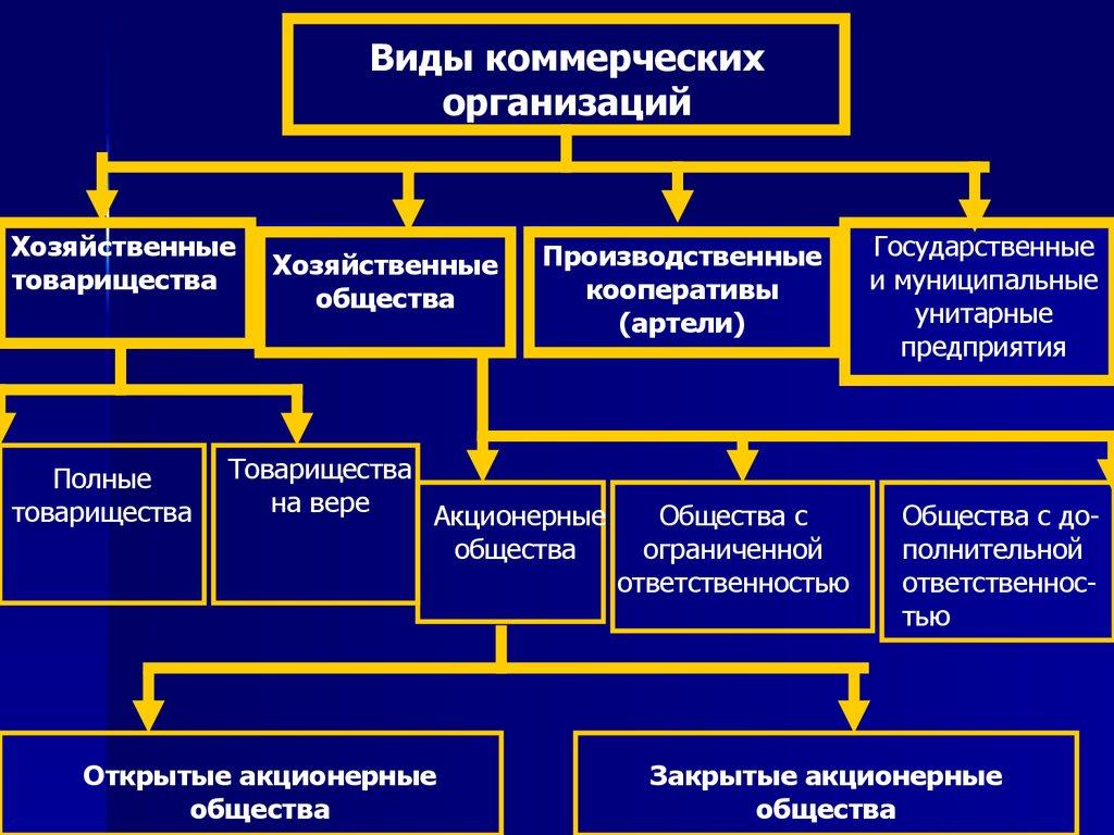 правовые основы стандартизации реферат