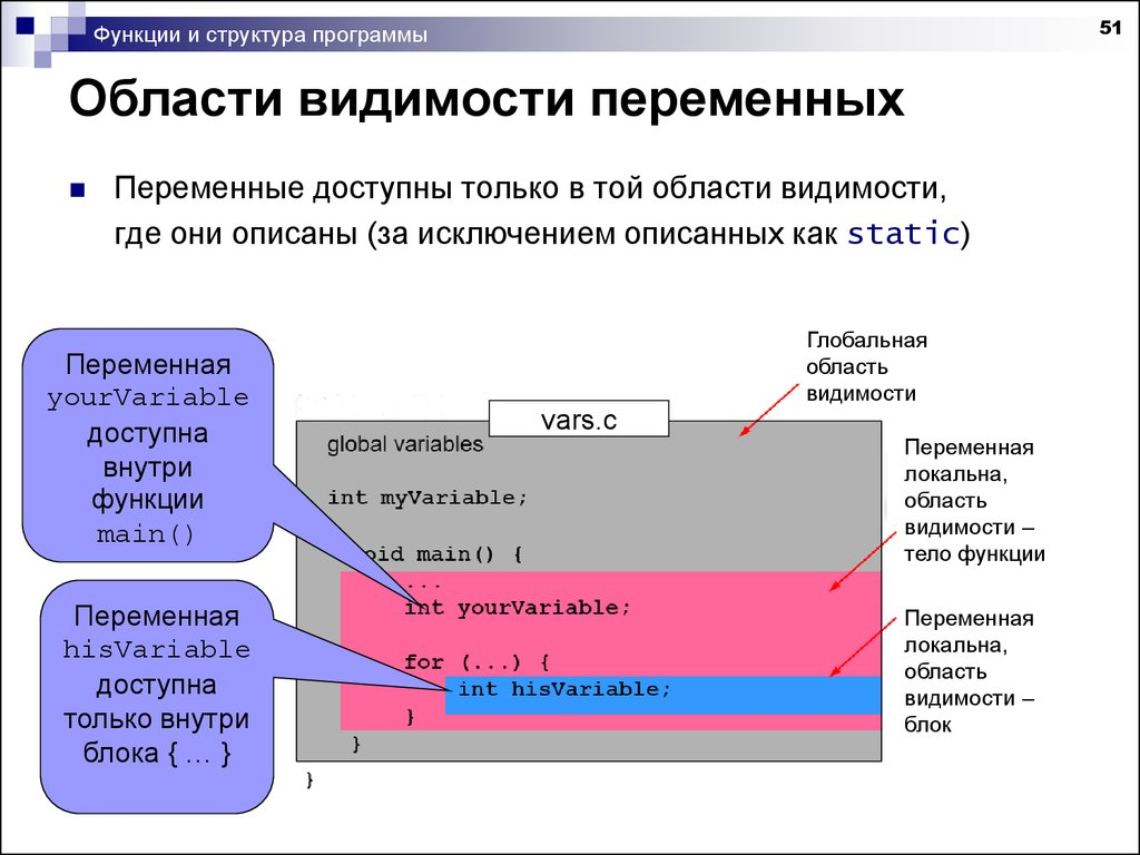 Арзамасцев фрмацевтическая химия скачать pdf