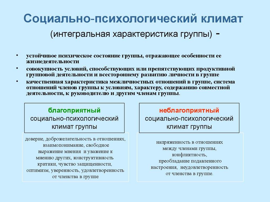 Характеристика социально псилогического кламата Бесплатное  Дипломная работа взаимосвязь стилей руководства и психологического климата в коллективе