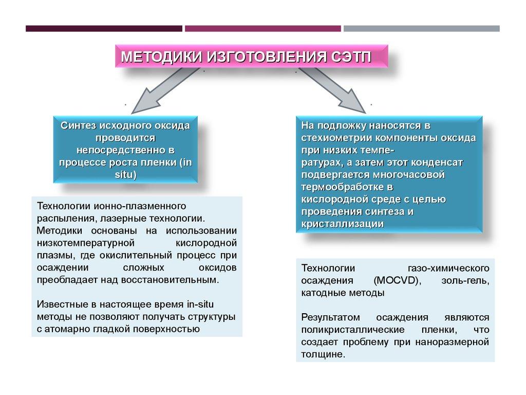 pdf Transgenic Crops IV