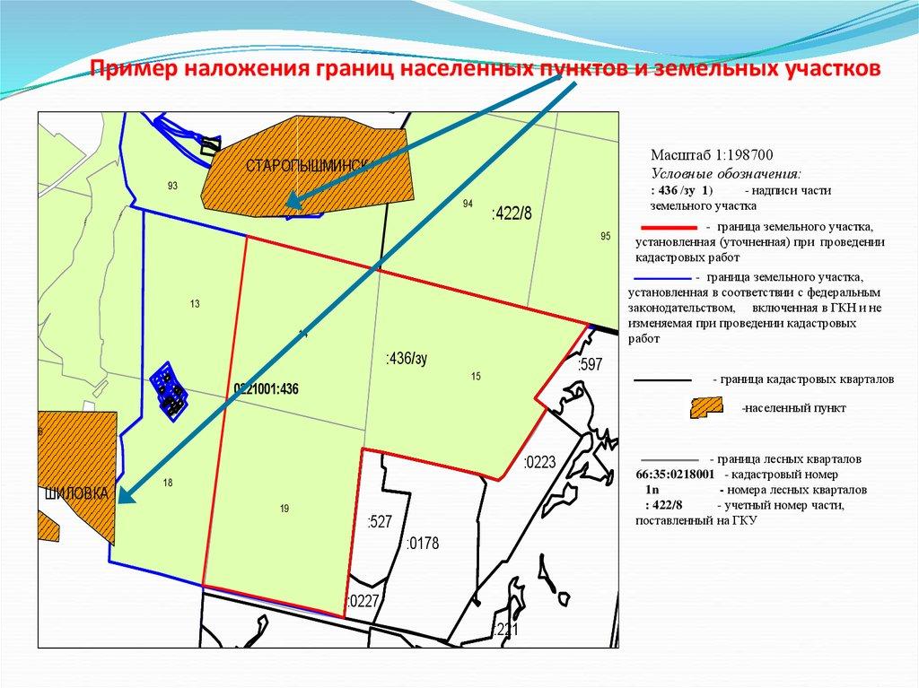Гражданский Кодекс РК Гражданский кодекс Республики Казахстан