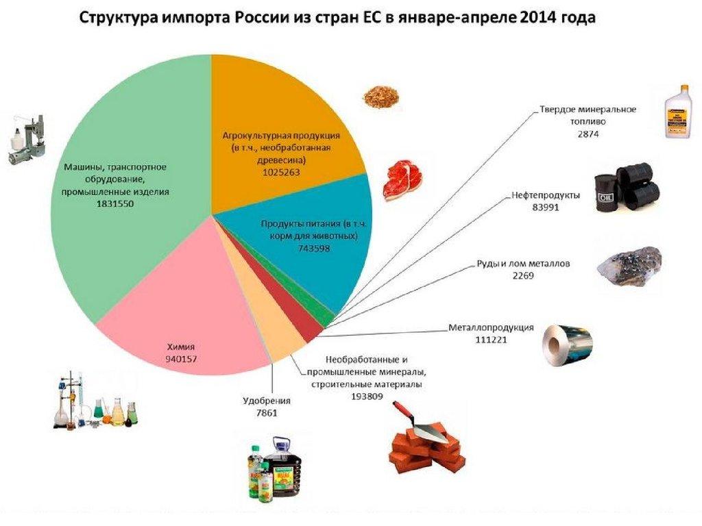 shop conceptual structure of