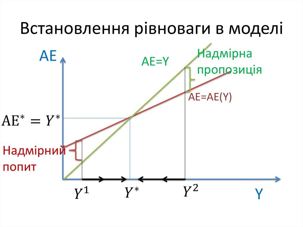 свтовий ринок товарв конспект лекцй