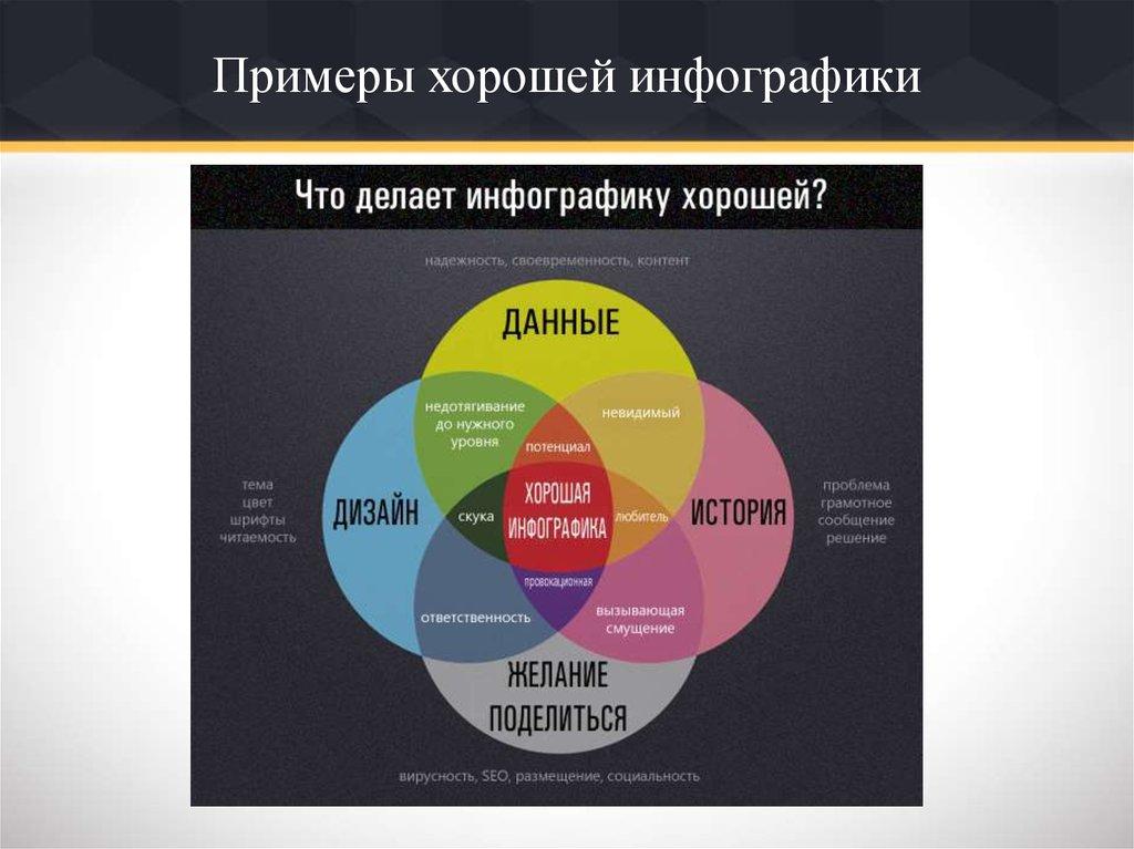 Infographic slides