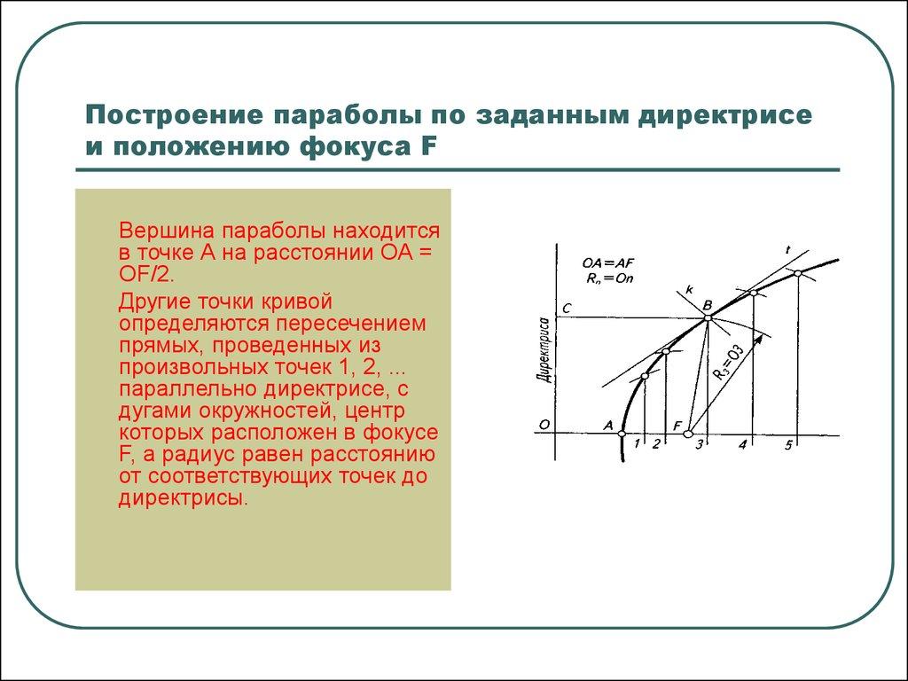 параболы таблица