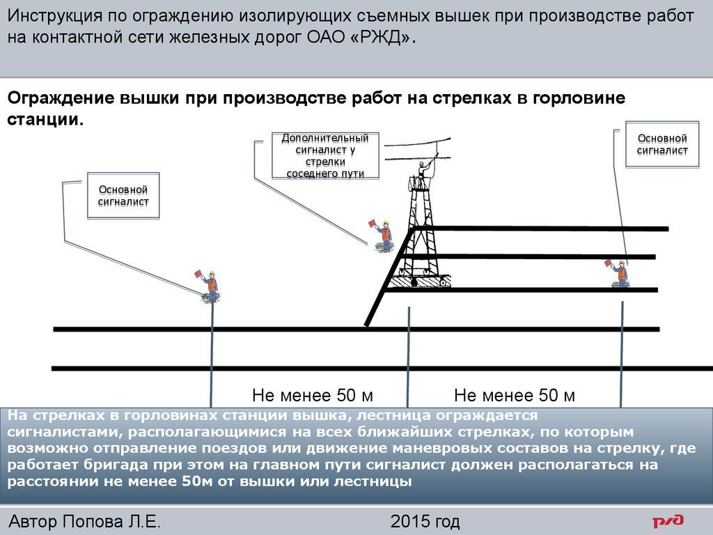 Инструкция сигналиста ржд скачать