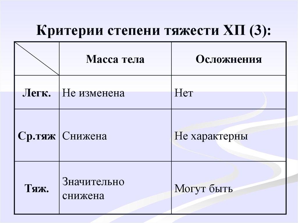 лечение хр холецистита ЛЕЧЕНИЕ ХОЛЕЦИСТИТОВ - med2000.ru