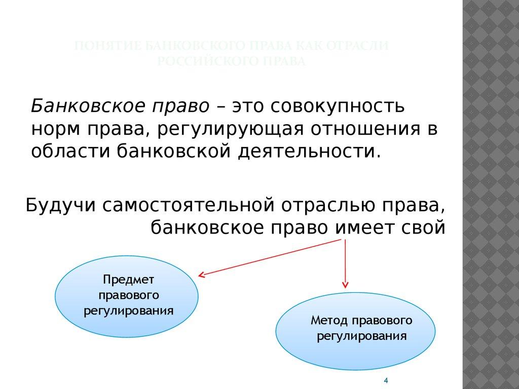 Система российского права курсовая ru Система российского права реферат курсовая работа диплом кафедра уголовного