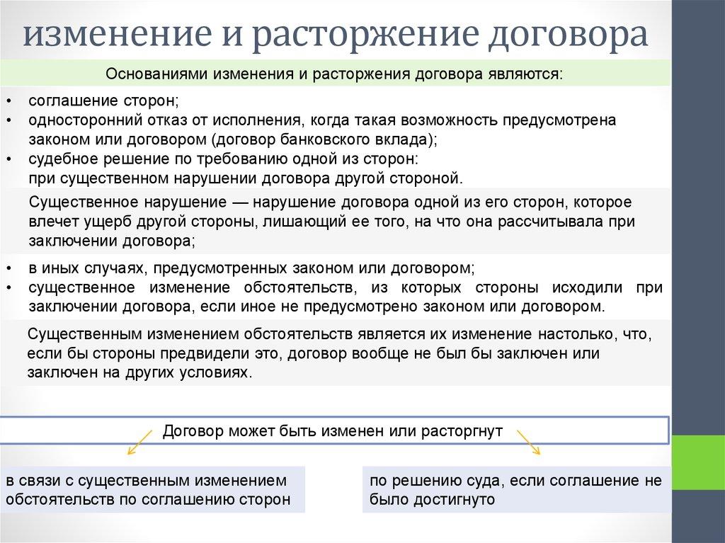 Квартира в наследство по завещанию - Жилищный кодекс РФ