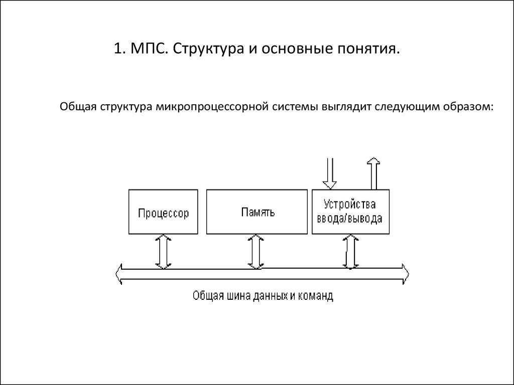 М : академия, 2011