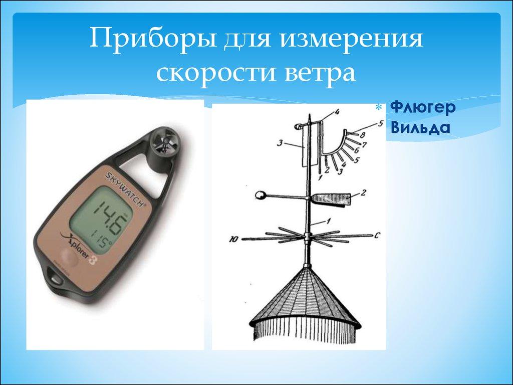 Измеритель силы ветра