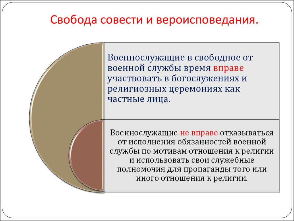 Воинский учет в организации : кадровый портал КАДРОВИК. РУ