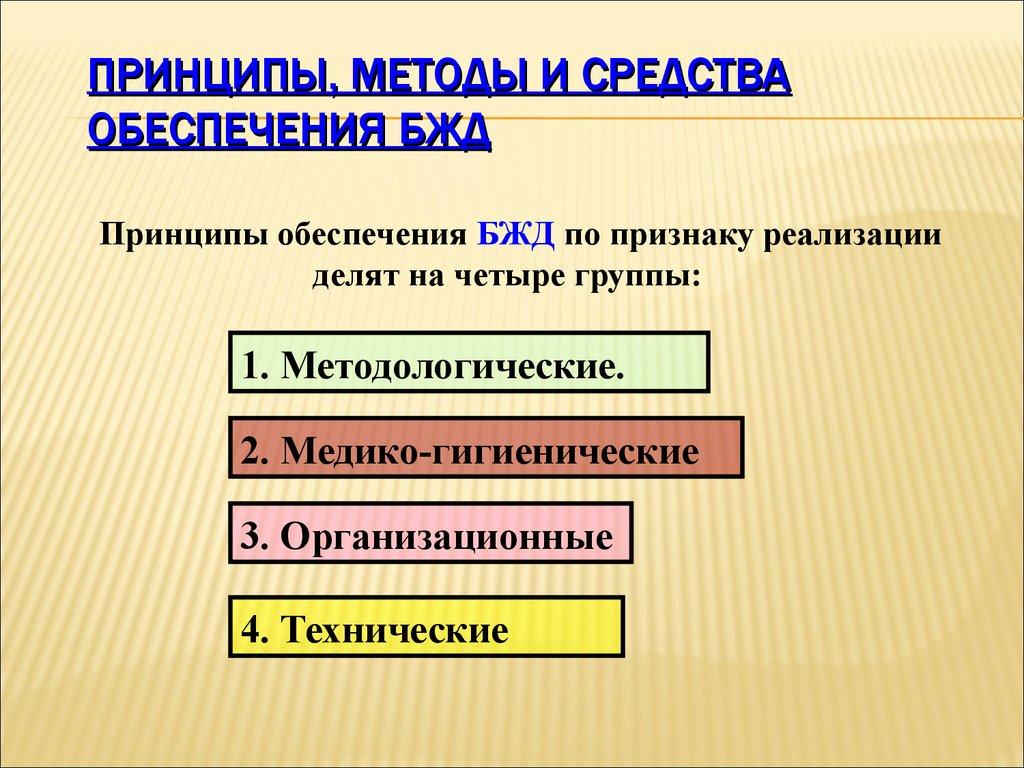 Принципы методы и средства безопасности жизнедеятельности