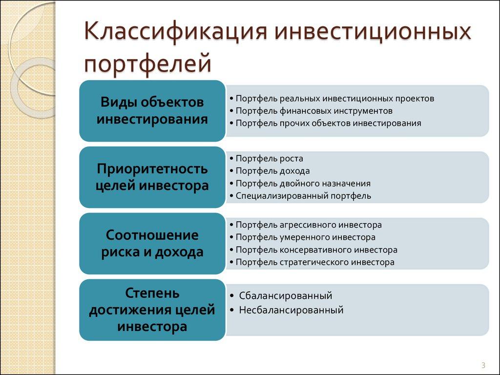 Классификация инвестиционных проектов по типу отношений