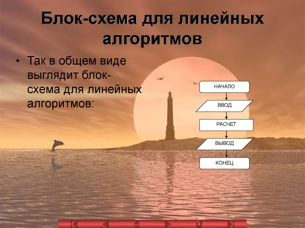 Блок схема программы онлайн фото 466