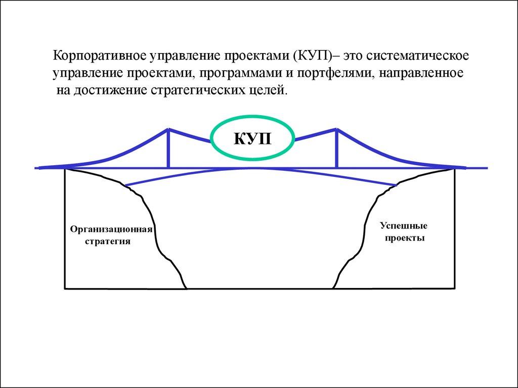 Ильина мастер класс