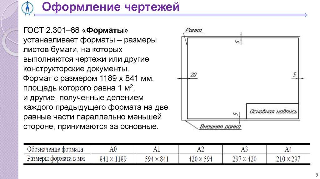 ОТР  Электротехническая рабочая документация Общие