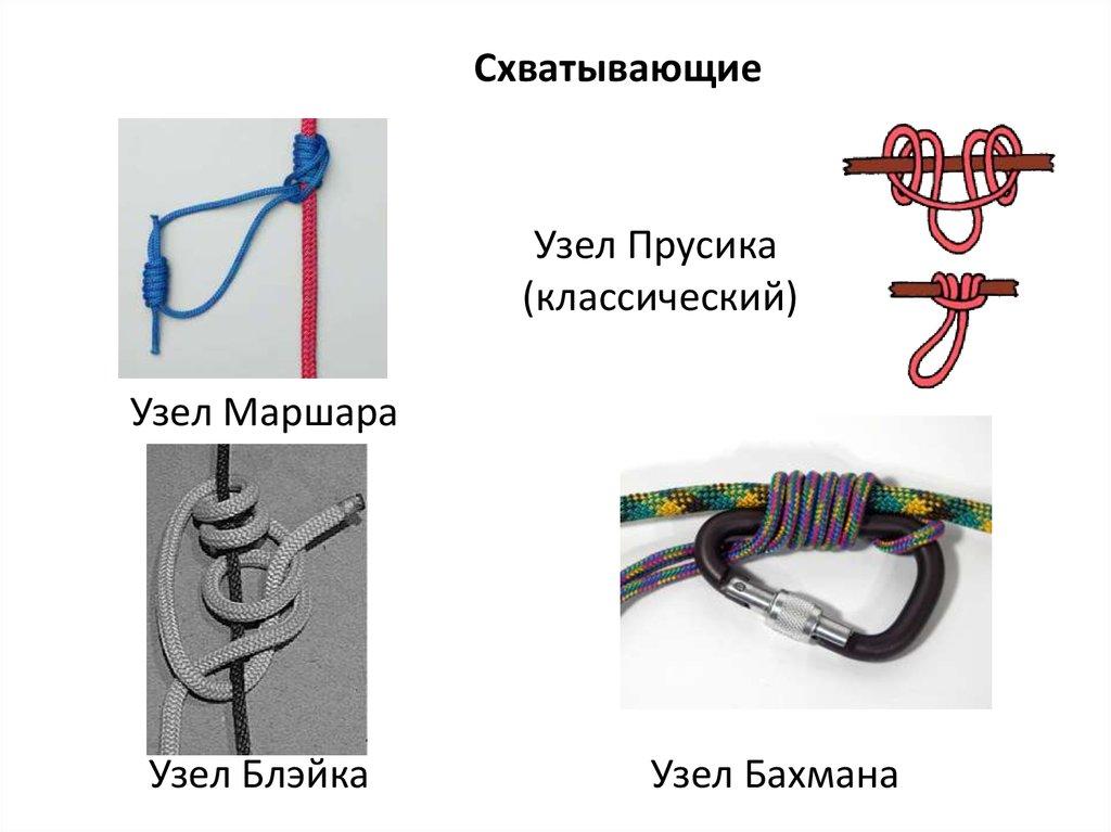 Методика вязания узлов
