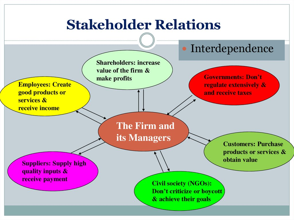 shareholder vs stakeholder debate There is a longstanding debate among business analysts as to the stockholder theory vs stakeholder difference between a shareholder & a stakeholder.