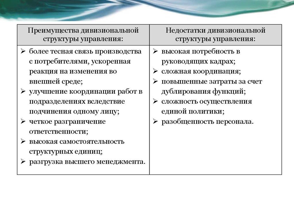 схема работы службы снабжения