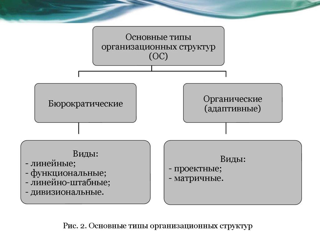 ebook Международное коммерческое дело. Методические указания и планы семинарских занятий