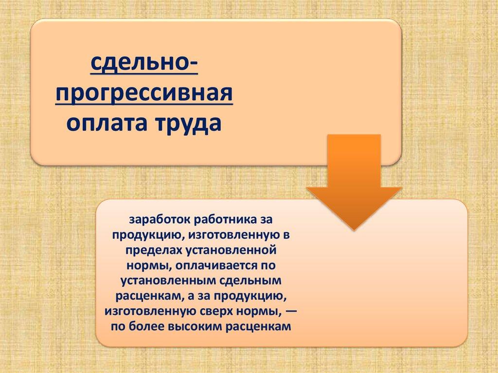 учебник по налогам и налоговой системе