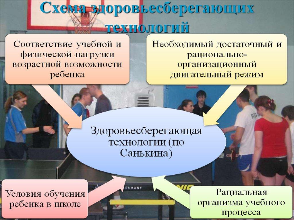 модель режима двигательной активности детей схема