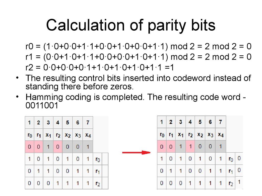 How To Check Transmission >> Error control. Hamming code - презентация онлайн