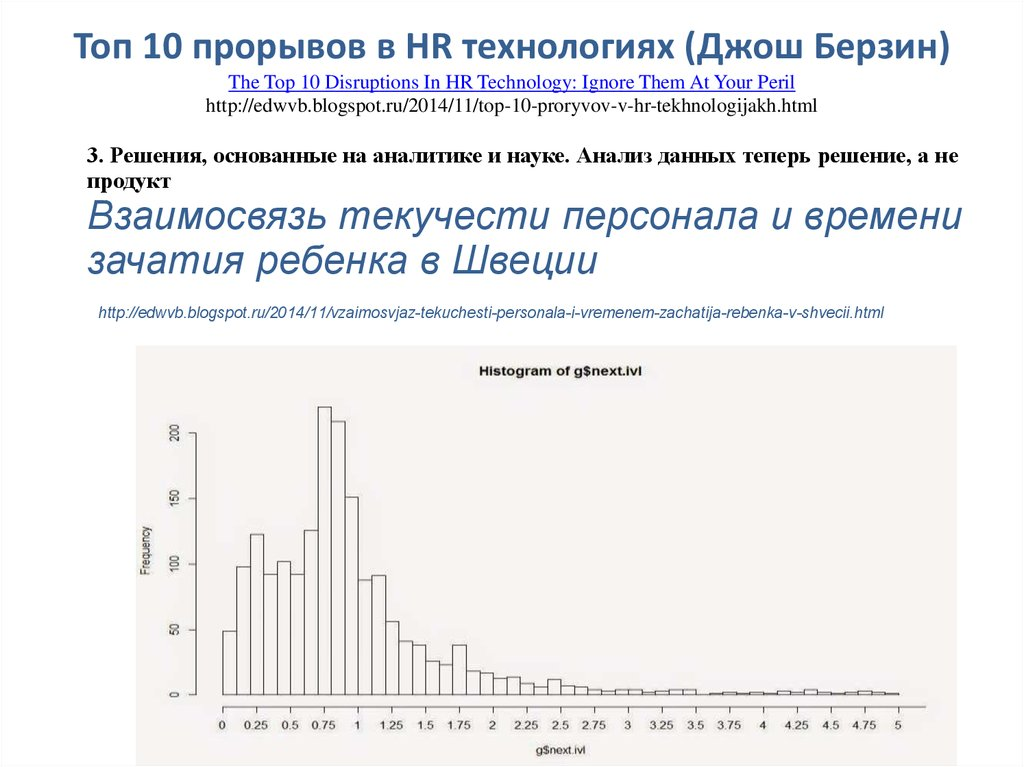 Топ 10 прорывов в HR технологиях (Джош Берзин) The Top 10 Disruptions In HR Technology: Ignore Them At Your Peril http://edwvb.blogspot.ru/2014/11/top-10-proryvov-v-hr-tekhnologijakh.html