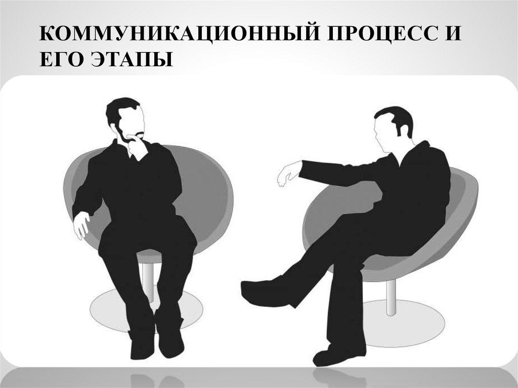 коммуникационный процесс курсовая