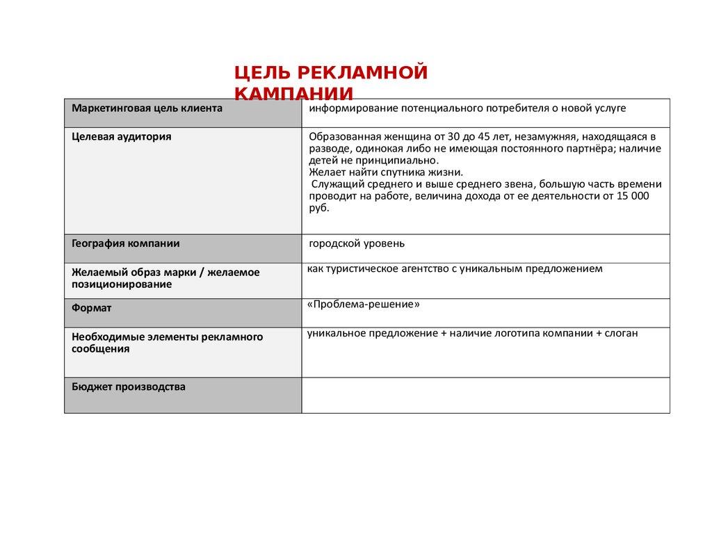 цели и задачи стандартизации реферат
