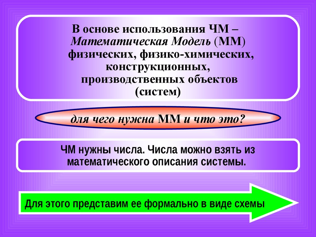 online Motilin