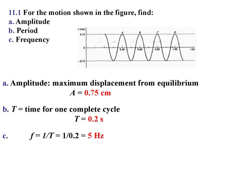 Simple Harmonic Motion - презентация онлайн