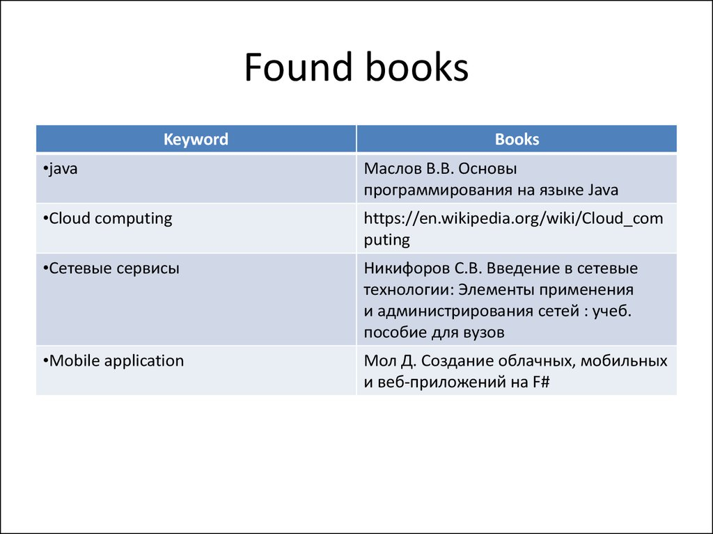 epub Structure and Bonding, Vol. 29
