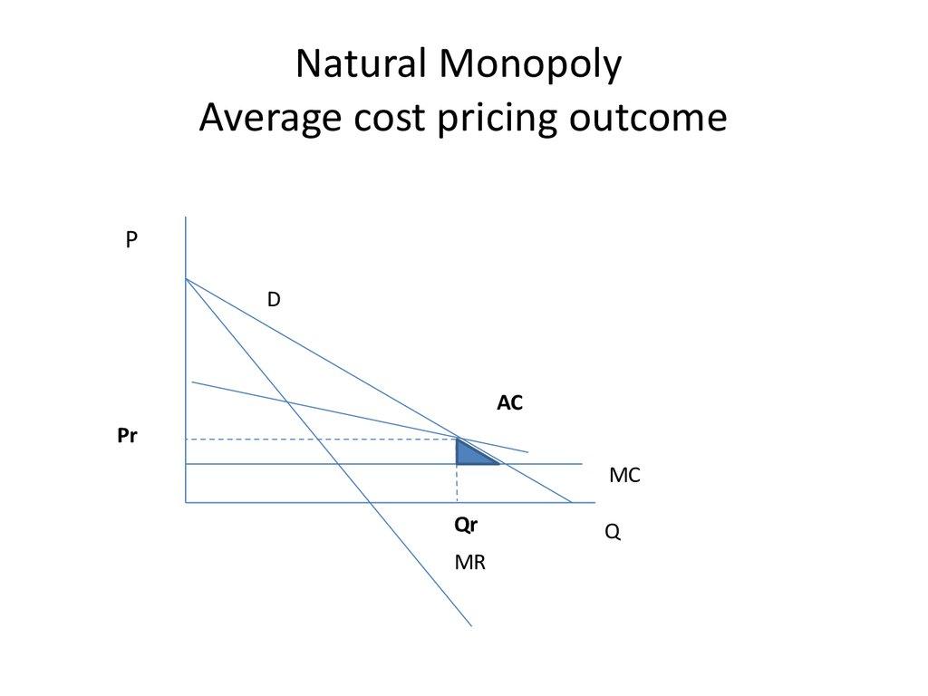 Natural Monopoly Vs Oligopoly