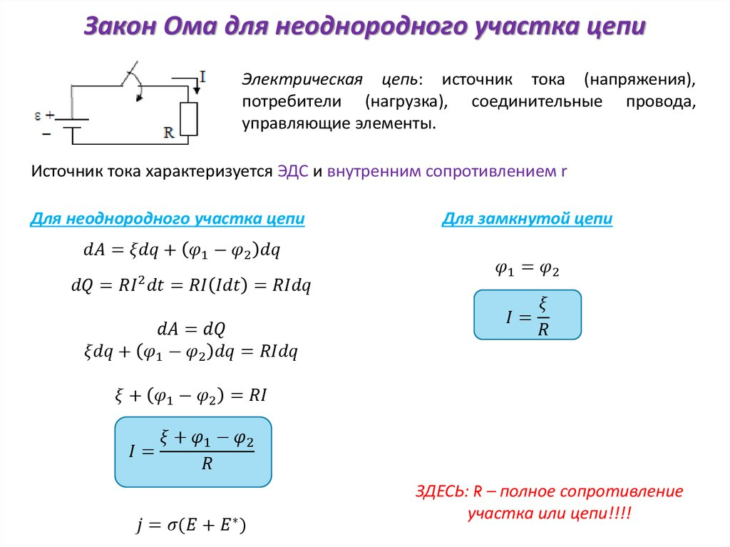 презентация электричество и магнетизм