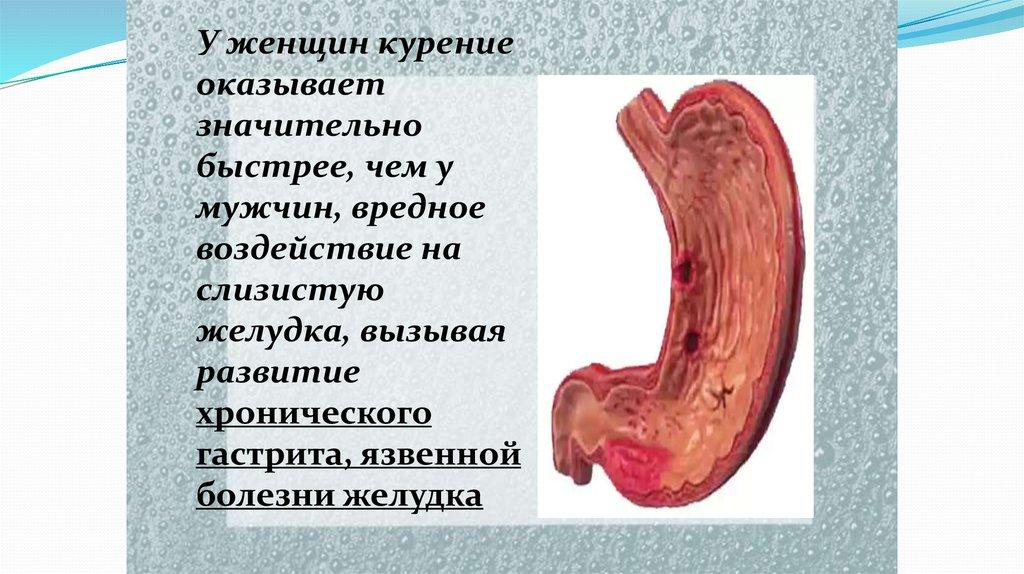 Влияние курения на организм женщины - презентация онлайн