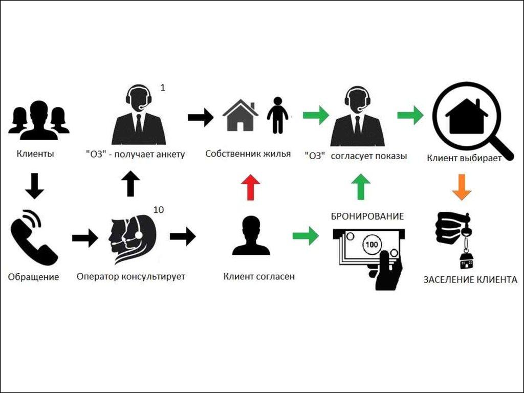 epub система стимулирования и мотивации