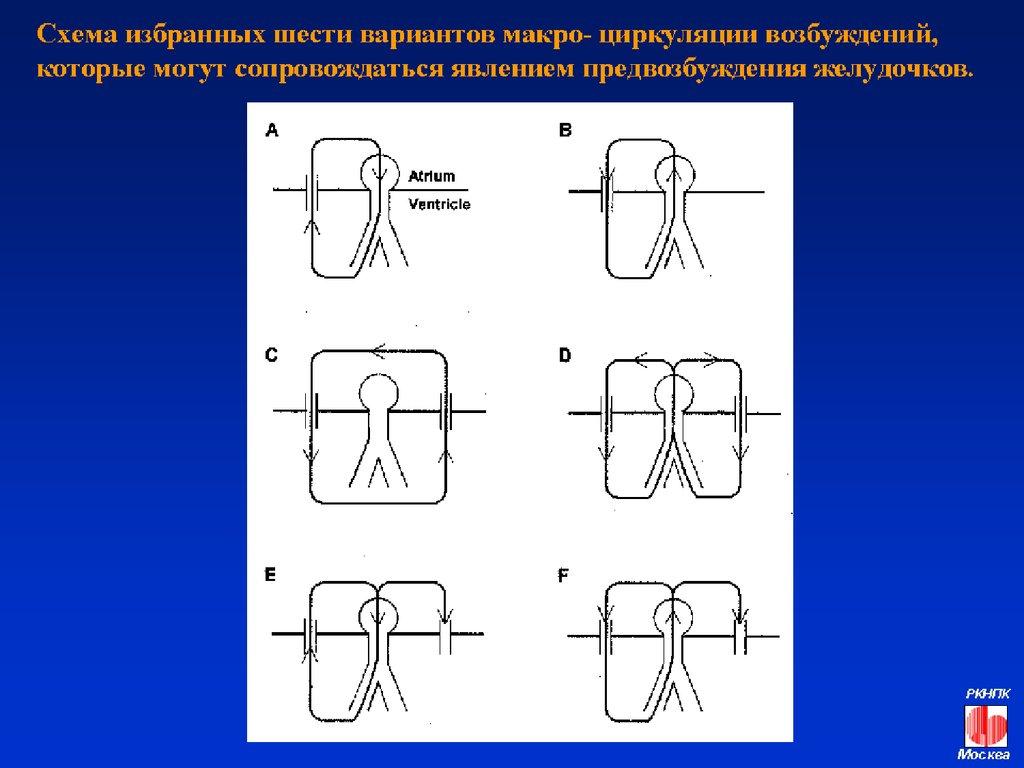 точечный массаж при катаракте