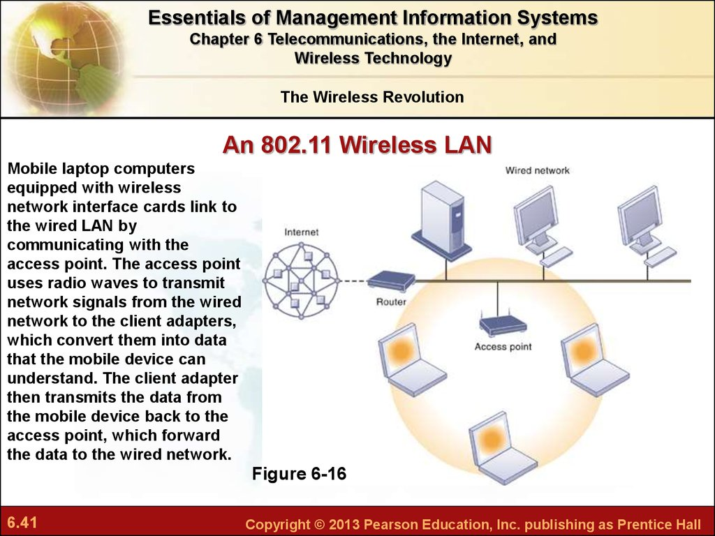 what are the types of telecommunications technologies Types of wireless communication technologies thus, wireless networks are one of the fastest growing technologies in telecommunications market wimax, bluetooth, wi-fi, femtocell and 4g are some of the most significant standards of wireless technology for the next generations.