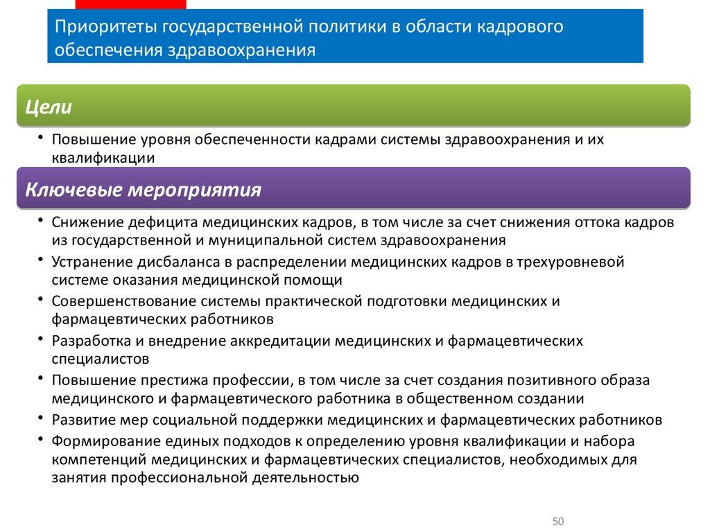 Государственная политика в области здравоохранения на 2012 год